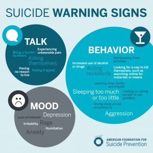 Infographic from American Foundation for Suicide Prevention